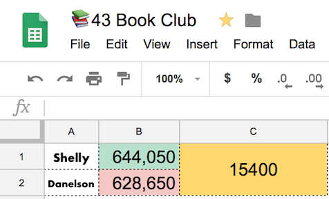 Google Sheets Reading Madness